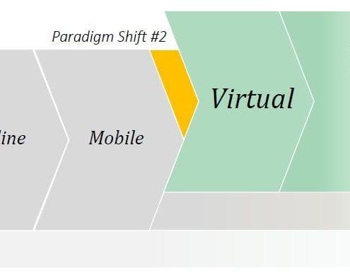 virtual commerce