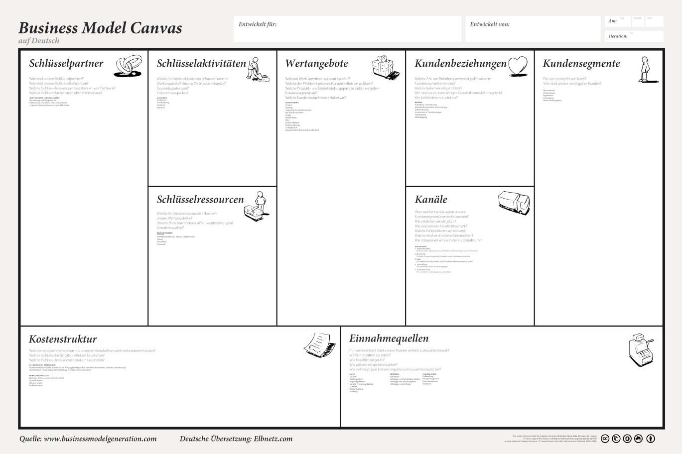 Business Model Canvas Deutsch