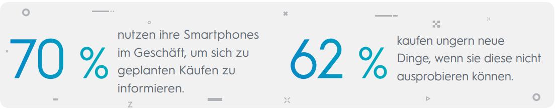 Mobile Nutzung Gen Z