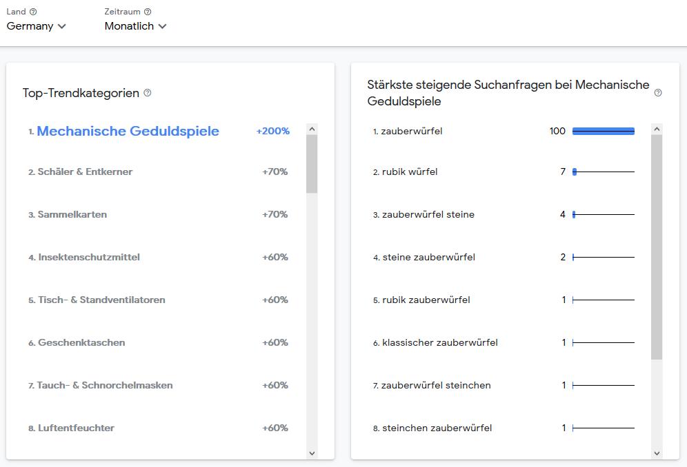 Category Tool Google