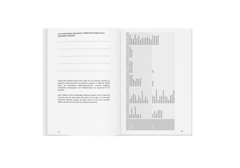 Sortimentsanalyse