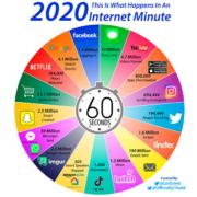 internet-eine-minute